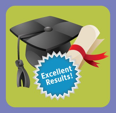 Excellent academic results!